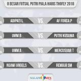 Babak 8 besar Futsal Putri Piala Haris Thofly 2018