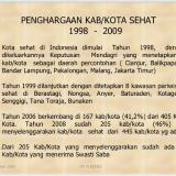 Tangkapan layar keputusan Kemendagri pada 1998 terkait penetapan Kota Malang sebagai percontohan Kota  Sehat. (Foto: Dokumen MalangTIMES)