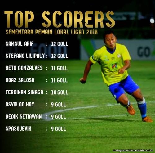 Catatan pencetak gol terbanyak sementara dari pemain lokal (instagram)