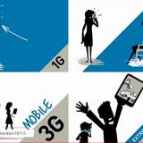 Ilustrasi Teknologi 4G (Jalantikus)