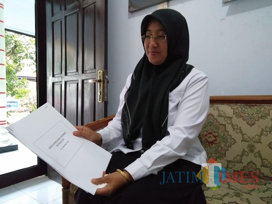 Kabid Pencegahan dan Pengendalian Penyakit Dinkes Pemkot Blitar, Harni Setijorini.(Foto : Team  BlitarTIMES)