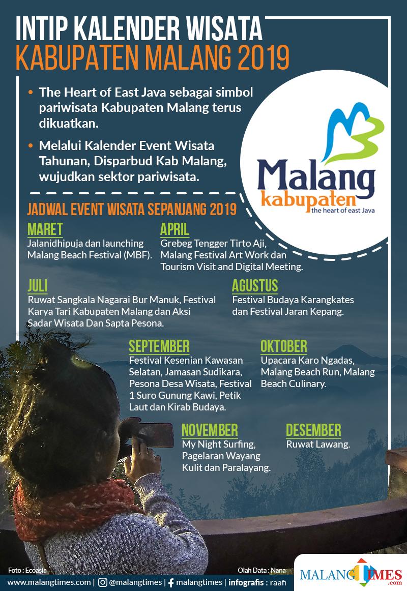 Yuk Cek Kalender Event Wisata Kabupaten Malang Sepanjang