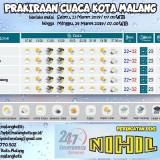 Peringatan dini cuaca di Kota Malang (@bpbd_malangkota).