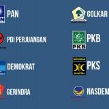 Hasil Sementara, PDIP Raih 7 Kursi DPRD Kota Batu, Gerindra-Golkar-PKS Imbang