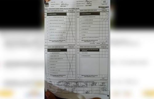Form C1 hasil rekapitulasi penghitungan suara Pileg 2019 (istimewa)