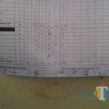 Foto rekapitulasi suara Partai Demokrat di wilayah Kromengan untuk DPR RI. (Nana)