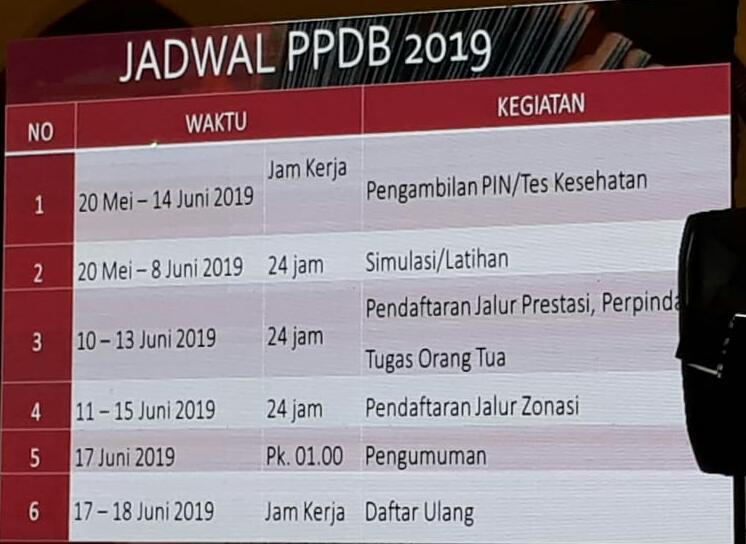 Jadwal PPDB SMA 2019 di Kota Malang. (istimewa)