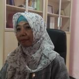 Honor Pengawas Tak Cair, Berikut Penjelasan Divisi Organisasi dan SDM Bawaslu Kota Malang