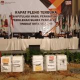 Hasil Rekapitulasi KPU Kota Malang, Jokowi-Ma'ruf Melenggang Jauh di Atas Pesaingnya