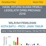 Grafis perolehan partai DPRD provinsi Jawa Timur di Kota Batu. (Foto: web kpu.go.id)