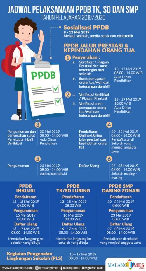 Jadwal PPDB 2019. (istimewa)