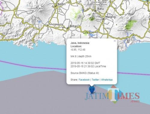 Info gempa yang mengguncang wilayah Kabupaten Malang dari BMKG