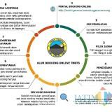 Harus Daftar Online, Ini Cara Booking Pendakian Gunung Semeru