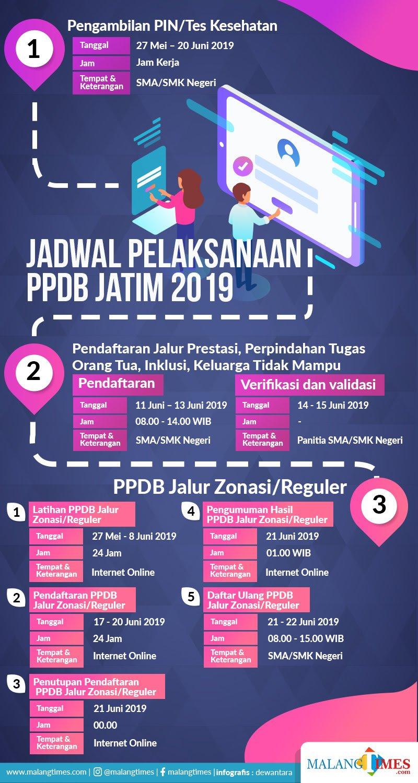 Jadwal Pelaksanaan PPDB Jatim 2019. (Doc. MalangTIMES)