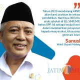 Wabup Malang Sanusi berjanji membebaskan SPP dan menaikkan insentif GTT Kemenag  tahun 2020 mendatang. (MalangTIMES)