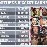 Penghasilannya Rp 23 Miliar per Bulan, Atta di Urutan 8 Youtubers Terkaya di Dunia