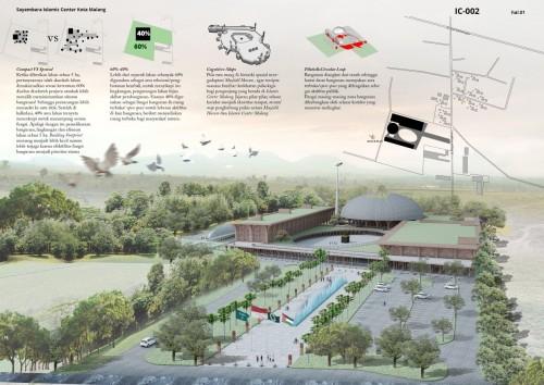 Desain Islamic Center (Source : Twitter @dpupr_kota_mlg)
