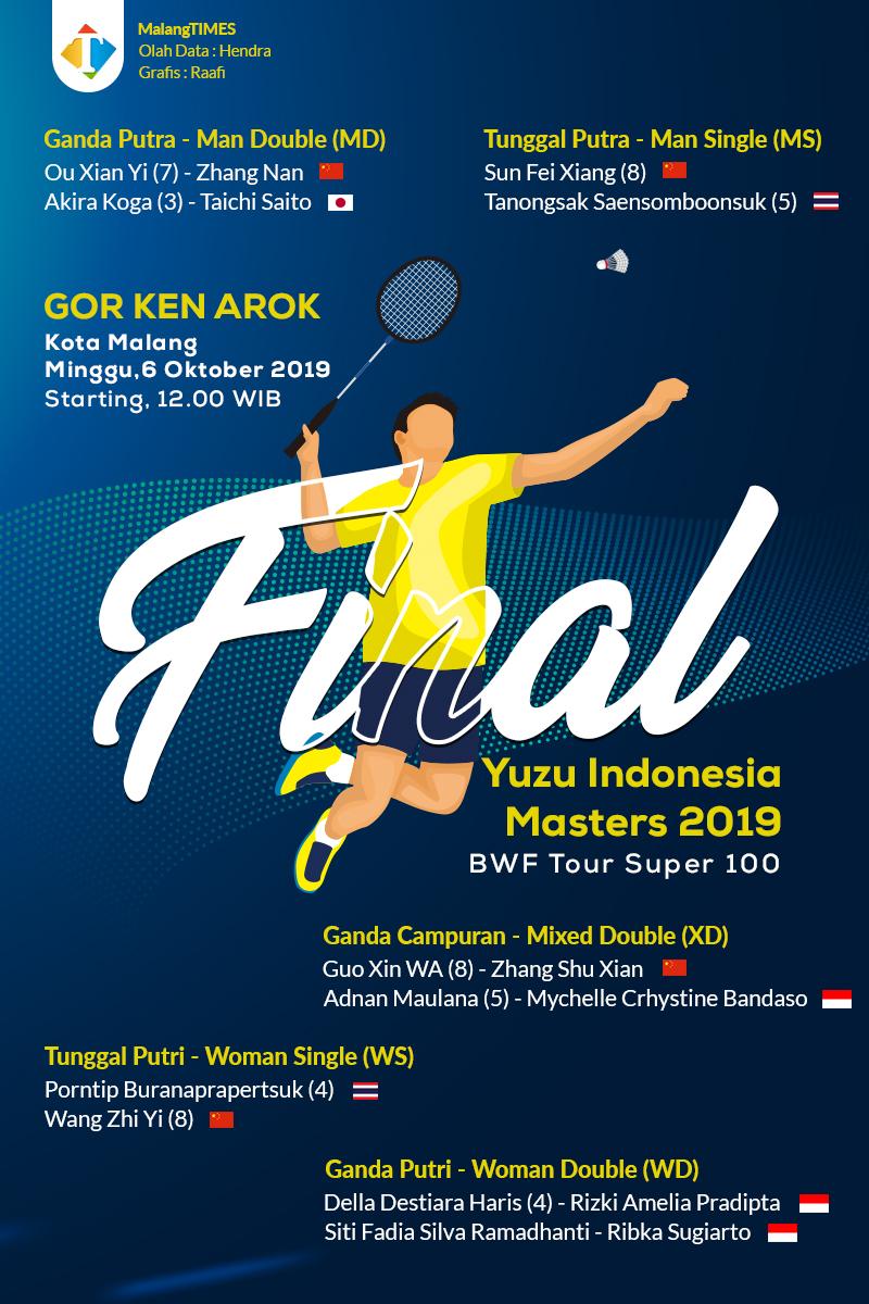 Dua Ganda Putri dan Satu Ganda Campuran Wakili Indonesia di Yuzu Indonesia Masters 2019
