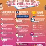 Rebut Hadiahnya, Ini Jadwal Ajang Kreativitas Anak Indonesia Bersama Terminal Kopi Malang