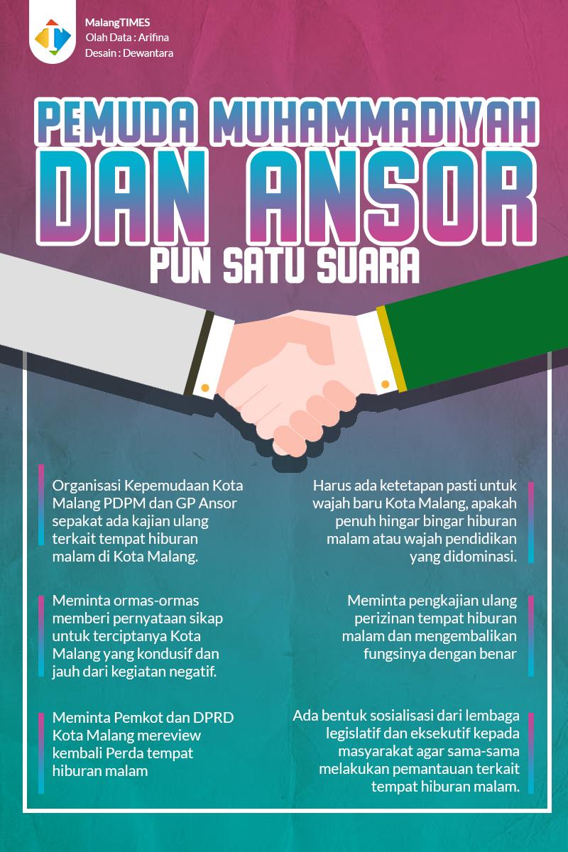 Pemuda Muhammadiyah dan GP Ansor Kota Malang Sepakat Tempat Hiburan Malam Ditertibkan