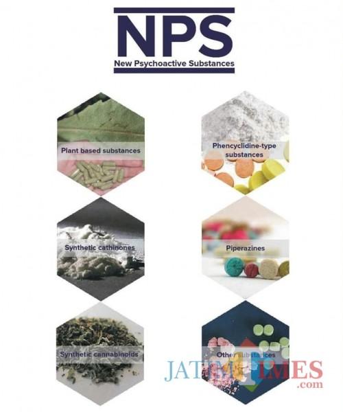 Beberapa narkoba jenis baru yang masuk di wilayah Indonesia. (Foto : Pusat Laboratorium Narkotika BNN)