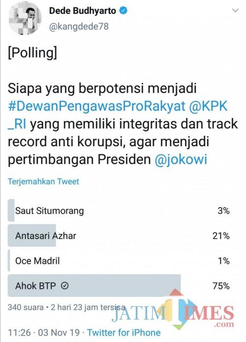 Tangkapan layar akun @kangdede78 terkait polling nama kuat dewan pengawas KPK (@kangdede78)