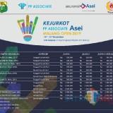 PBSI Kota Malang Segera Gulirkan Kejurkot 2019
