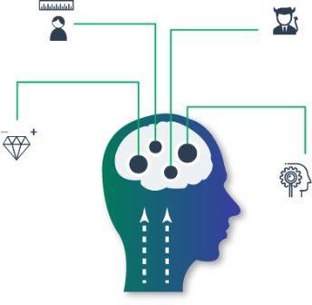 Tes Psikometri dan Rekrutmen Pekerja