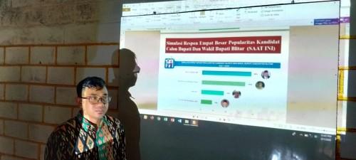 Survei LPPM Unisba, Rijanto-Marhaenis Pasangan Terdepan di Pilkada Kabupaten Blitar