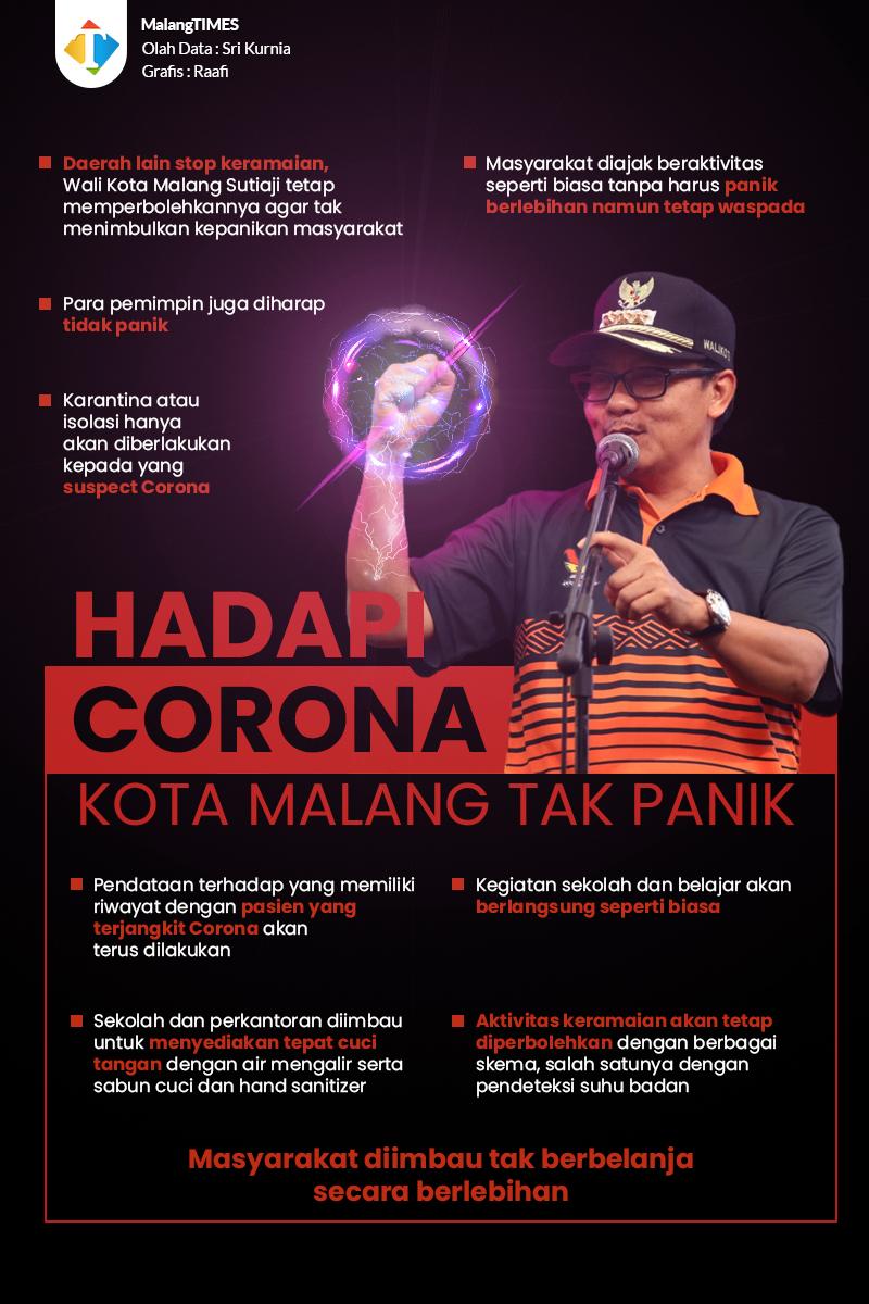 Corona Merebak, Wali Kota Malang Tetap Perbolehkan CFD dan Keramaian