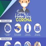 Perumda Tirta Kanjuruhan Jamin Pelayanan Air Minum Tetap Jalan, Keluarkan Protokol Cegah Corona