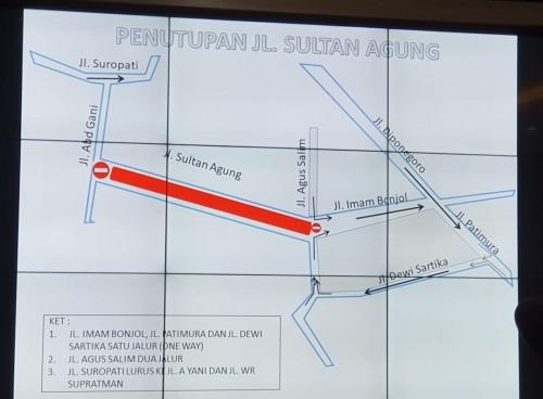 Pemkot dan Polres Batu Tetapkan Sosial Distancing di Jalan Sultan Agung