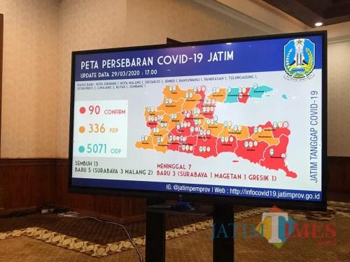Data penyebaran Covid-19 di Jatim