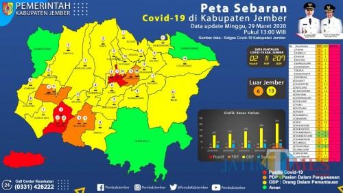 Peta sebaran jumlah penyebaran virus Corona di Jember (foto : istimewa / Jatim TIMES)