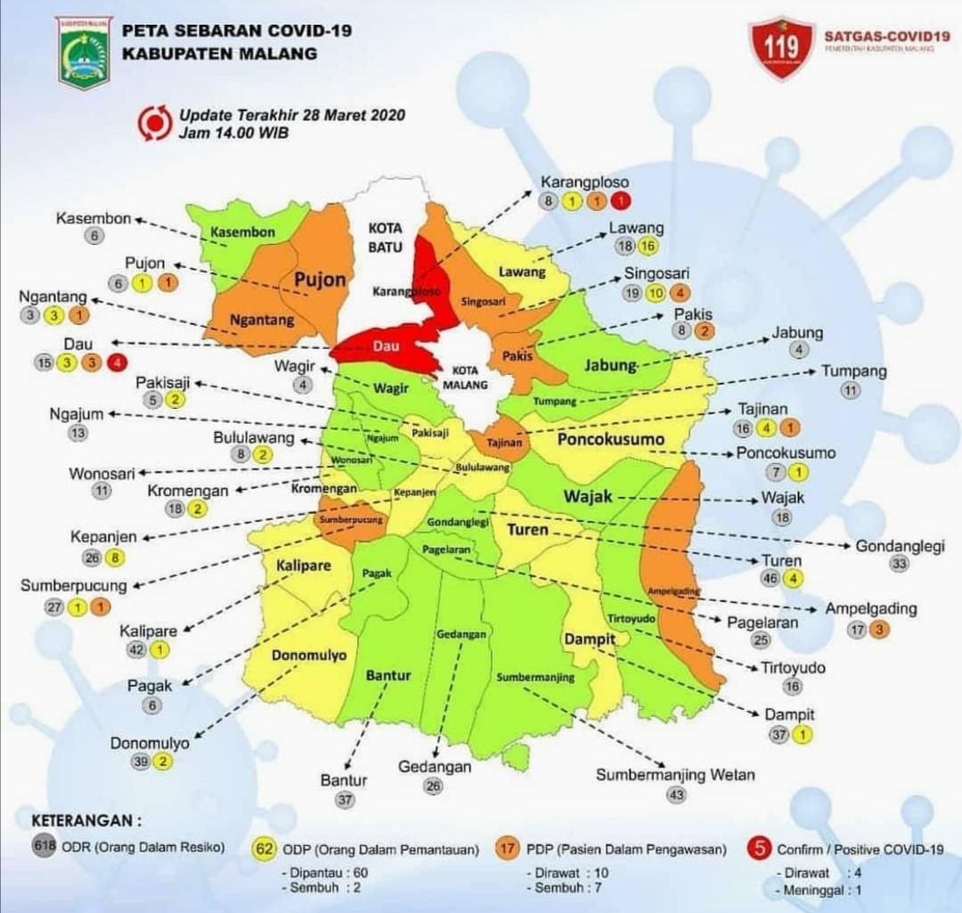 4 Pasien Corona Kabupaten Malang Semakin Membaik Bupati Sanusi Tetap Ikuti Instruksi Dan Jangan Panik Jatim Times