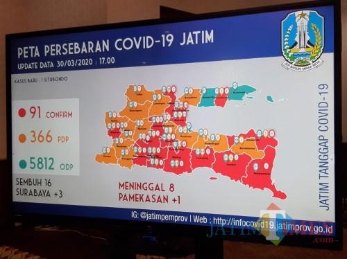 Jelang Akhir Maret, Covid-19 Kalah dengan Skor 3-1 di Jatim