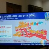 Rasio Kesembuhan Covid-19 Tertinggi Dibanding Provinsi Lain, Menuju Jatim Tahes