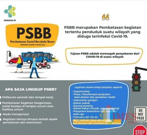 PSBB (Panduan Sosial Berskala Besar)(Foto:Istimewa)