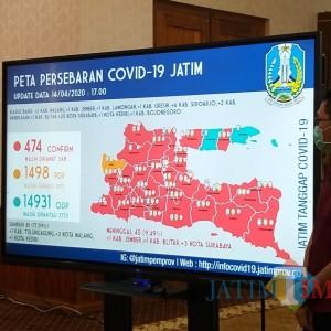 Tiga Hari 131 Warga Kota Terjangkiti Covid-19, Ditunggu Langkah Konkrit Wali Kota Risma