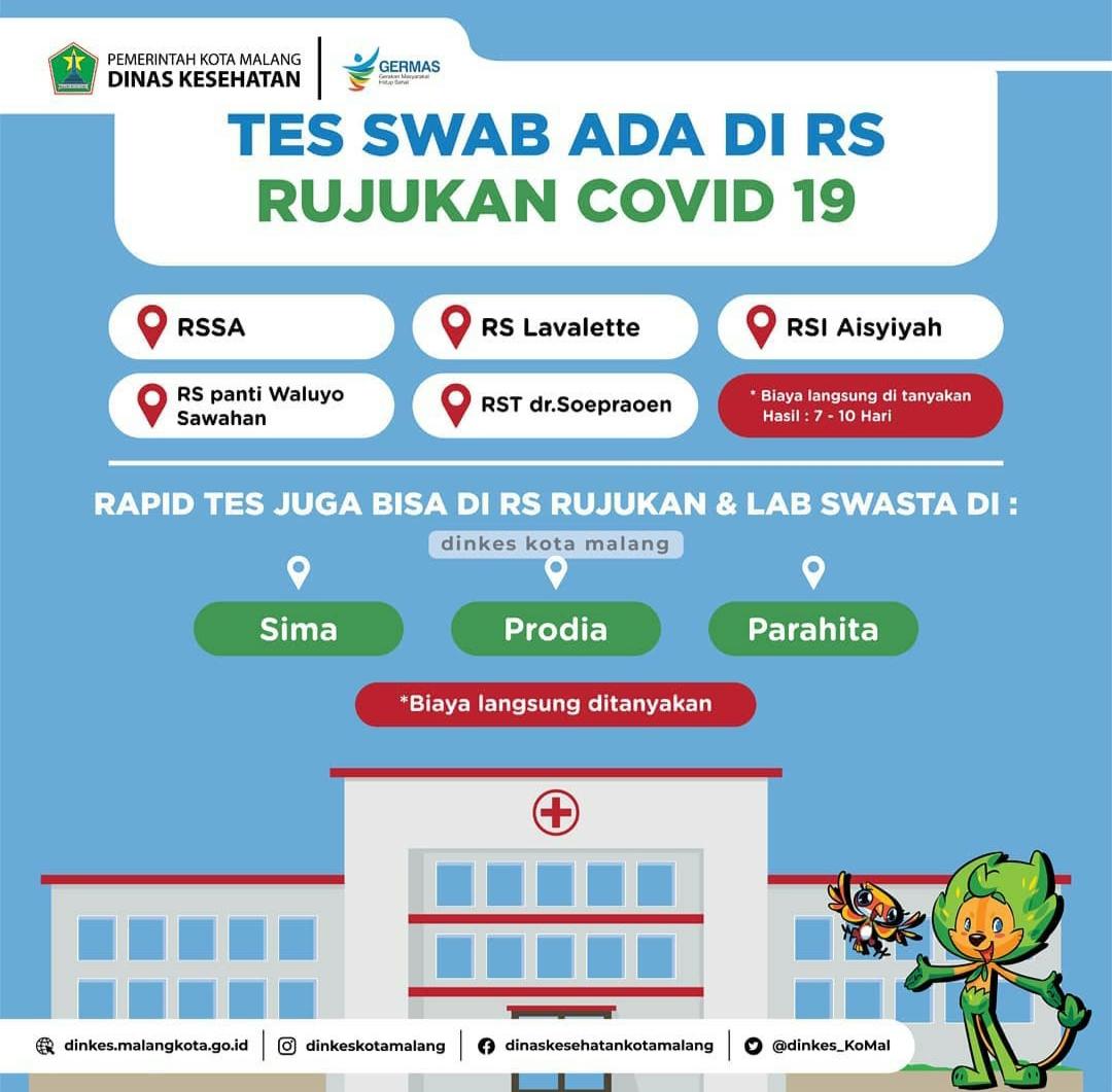 Tak Masuk Prioritas Warga Kota Malang Yang Ingin Rapid Test Bisa Akses Di Faskes Ini Jatim Times