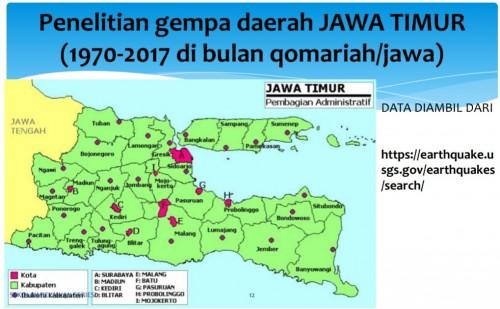 Penelitian Gempa Jawa Timur Tahun 1970-2017 di Bulan Qomariah/Jawa. (Foto: Doc. Prof Adi)