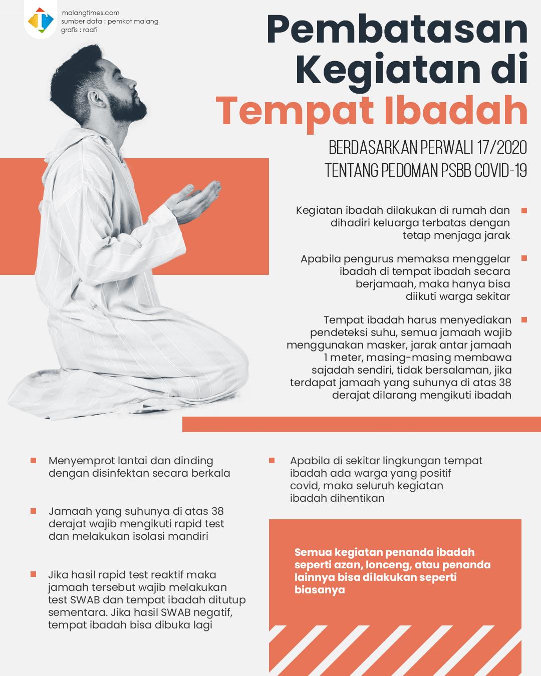 Tak Larang Ibadah di Masjid Selama PSBB Malang Raya, Sutiaji Ingatkan ini Pada Jamaah
