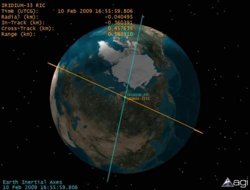 Ilustrasi saat terjadinya tabrakan antara Iridium 33 dan Cosmos 2251. (Sumber: celestrak.com)