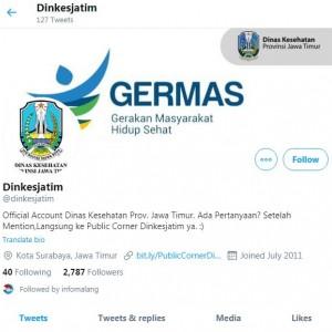 Saat Akun Twitter Dinkes Jatim Salah Unggah Permainan E-Commerce, Bikin Warganet Ngakak!