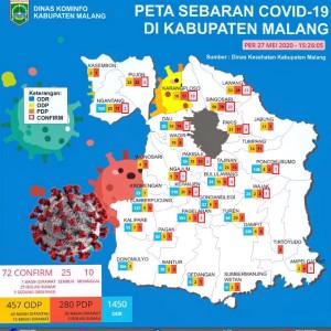 Pasien Positif Covid-19 Kabupaten Malang Melonjak, Ada 13 Pasien Baru