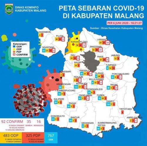 Data Dinkes Kabupaten Malang terkait angka kasus covid-19 di Kabupaten Malang (Foto: Istimewa)