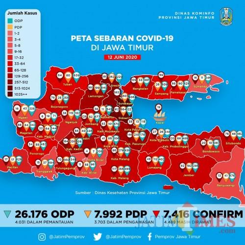 Sudah Ada 2.117 Penyintas Covid-19 di Jatim, Tingkat Kesembuhan Capai 28,55 Persen