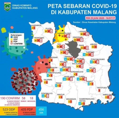 Kabar Baik, 3 Pekan Terakhir Jumlah Pasien Meninggal Covid-19 di Kabupaten Malang Tak Bertambah