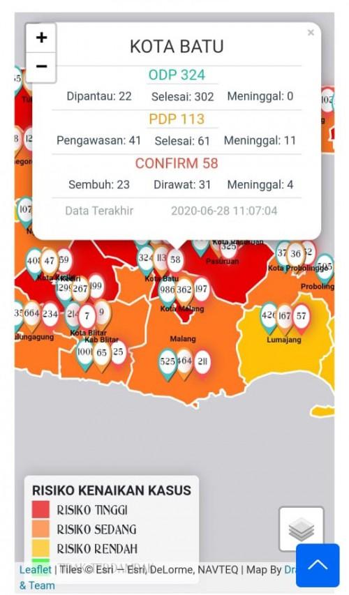 Empat Hari Zona Kuning, Status Kota Batu Kembali Naik Jadi Zona Merah