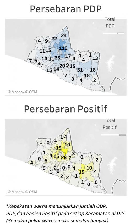 Selang Tiga Hari, Bertambah 22 Pasien Positif dan 1881 Kasus PDP Covid-19 di Yogyakarta